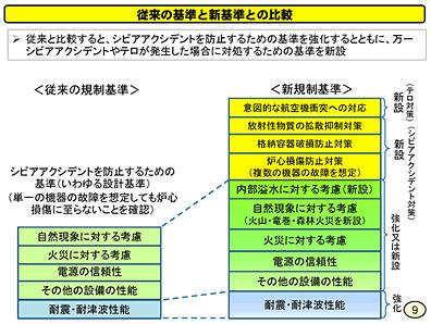 従来の基準と新基準の比較